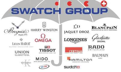 Swatch Group: отчет за первое полугодие в инфографике